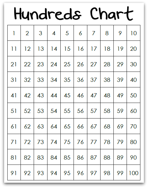 Empty Hundred Chart Printable | New Calendar Template Site